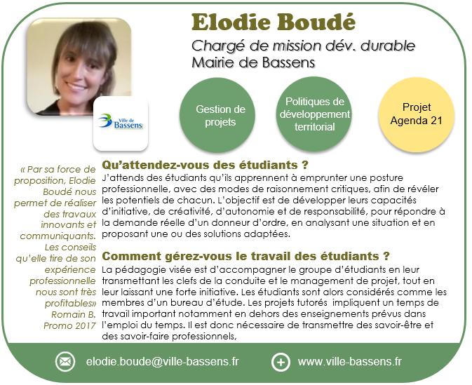 IBOUDE2